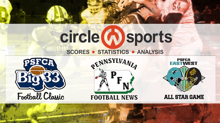 CIRCLE W SPORTS BECOMES OFFICIAL STAT PARTNER OF BIG 33 AND PSFCA EAST/WEST ALL-STAR GAMES